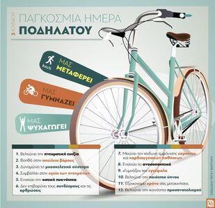 Παγκόσμια Ημέρα Ποδηλάτου