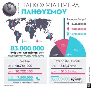 Παγκόσμια Ημέρα Πληθυσμού
