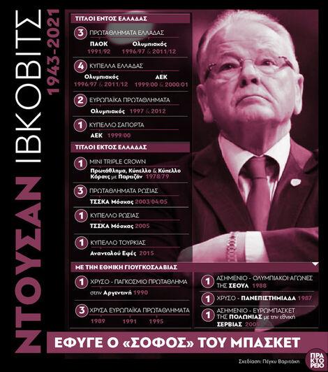 Ντούσαν Ίβκοβιτς: Οι διακρίσεις στην καρ...