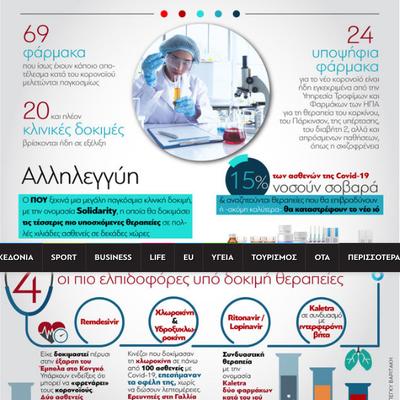 Παγκόσμια μάχη κατά της πανδημίας - Όλα τα στοιχεία