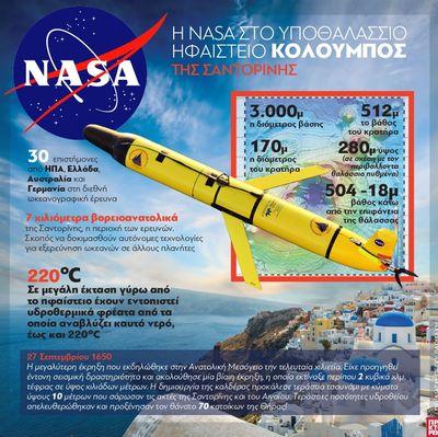 """Η NASA στο ηφαίστειο της Σαντορίνης - Στον υποθαλάσσιο """"Κολούμπο"""""""