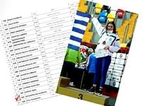 Στο Βαλκανικό πρωτάθλημα βετεράνων η Ανδριάνα Φωτακοπούλου του ΣΕΒΑΣ Πάτρας