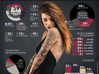 Τατουάζ και προκατάληψη