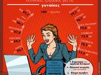 Γυναίκες και εργασία - Οι χώρες με τις καλύτερες συνθήκες