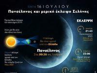 16 Ιουλίου: Πανσέληνος και μερική έκλειψη Σελήνης