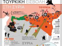Συρία: Η Τουρκική εισβολή και οι εξελίξεις