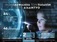 Διαδίκτυο: Η (αν)ασφάλεια των παιδιών