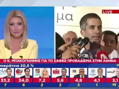 Η αμήχανη στιγμή που Κοσιώνη - Μπακογιάννης συναντήθηκαν στον τηλεοπτικό αέρα μετά τη νίκη του!