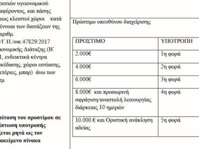 φωτό από newsit.gr