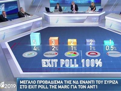 Κικίλιας - Κωστόπουλος μαζί στο προεκλογικό πάνελ του ΑΝΤ1