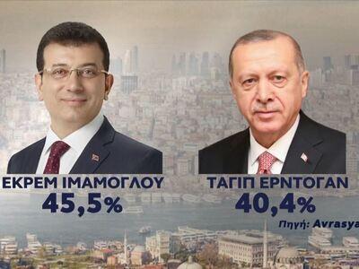 Οι Τούρκοι θέλουν Ιμάμογλου για πρόεδρο