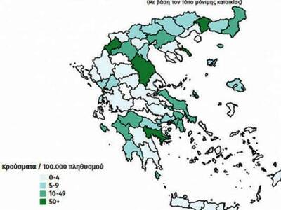 """""""Σβήνει"""" ο κορωνοϊός στην Ελλάδα- ΑΝΑΛΥΤΙΚΑ στοιχεία"""