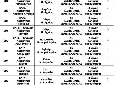 φωτο απο aftodioikisi.gr
