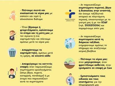 Δείτε την αφίσα του Υπουργείου Υγείας για την ανάγκη τήρησης κανόνων υγιεινής
