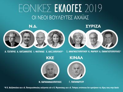 Οι νέοι βουλευτές Αχαΐας - Ονόματα, έδρες και τελικά αποτελέσματα