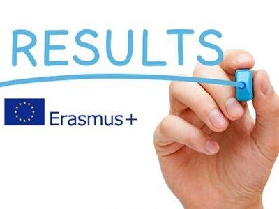 «Ηχηρή» η παρουσία σχολείων της Δυτ. Ελλάδας στο πρόγραμμα Erasmus για το έτος 2020